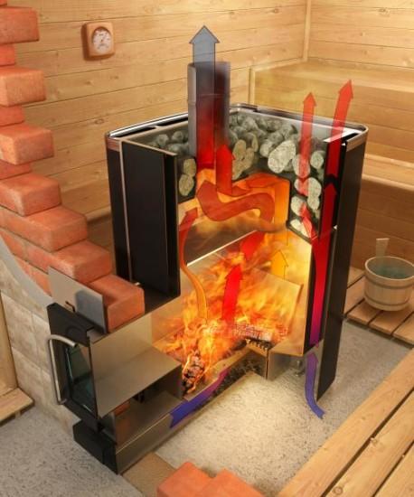 Печка с котлом видео