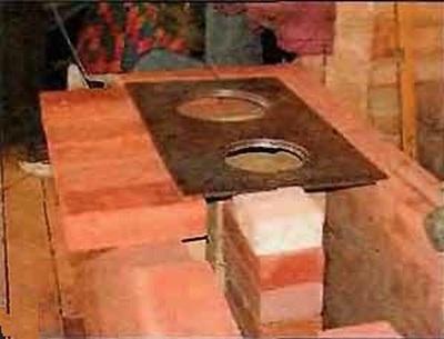 Как положить печку в доме
